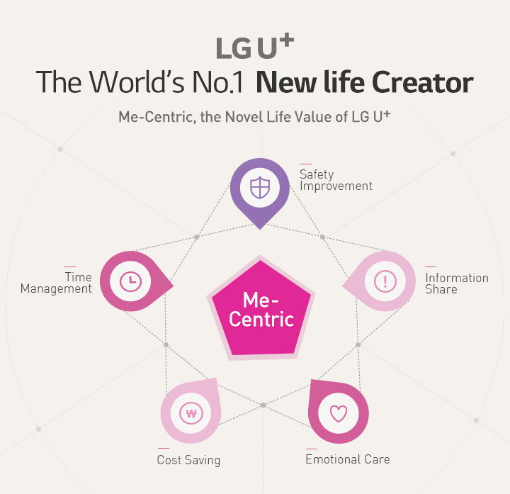 LG U+ The world's No.1 New Life Creator